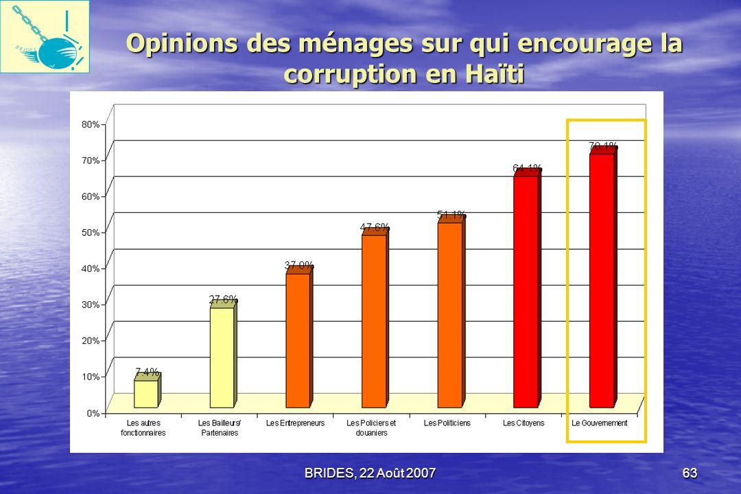 BRIDES, 22 Août 200762 Responsables de la corruption