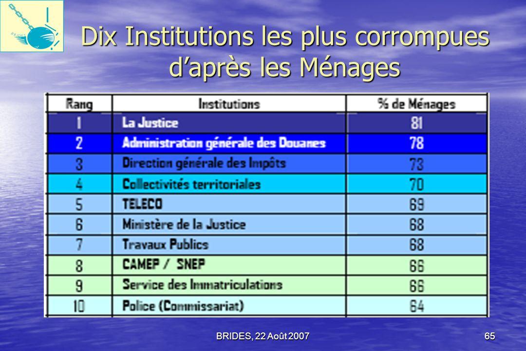 BRIDES, 22 Août 200764 Intégrité des institutions