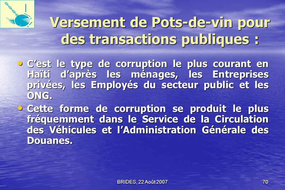 BRIDES, 22 Août 200769 Pratiques de corruption