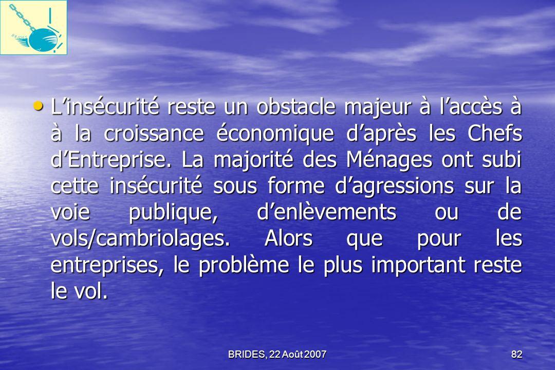 BRIDES, 22 Août 200781 Le Pot-de-vin est le type de corruption le plus courant en Haïti daprès les ménages, les Entreprises privées, les Employés du secteur public et les ONG.