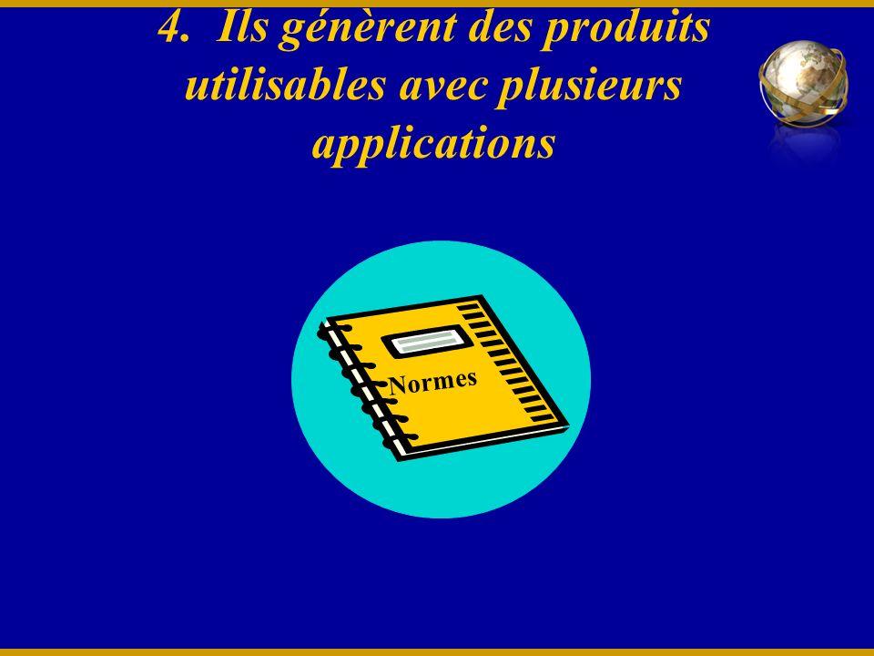 4. Ils génèrent des produits utilisables avec plusieurs applications Normes