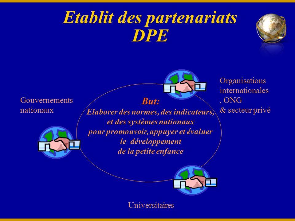 But: Elaborer des normes, des indicateurs, et des systèmes nationaux pour promouvoir, appuyer et évaluer le développement de la petite enfance Gouvernements nationaux Organisations internationales, ONG & secteur privé Universitaires Etablit des partenariats DPE