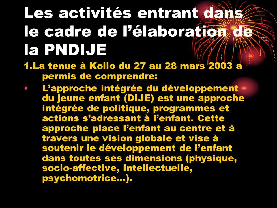 Les activités entrant dans le cadre de lélaboration de la PNDIJE 1.La tenue à Kollo du 27 au 28 mars 2003 a permis de comprendre: Lapproche intégrée d