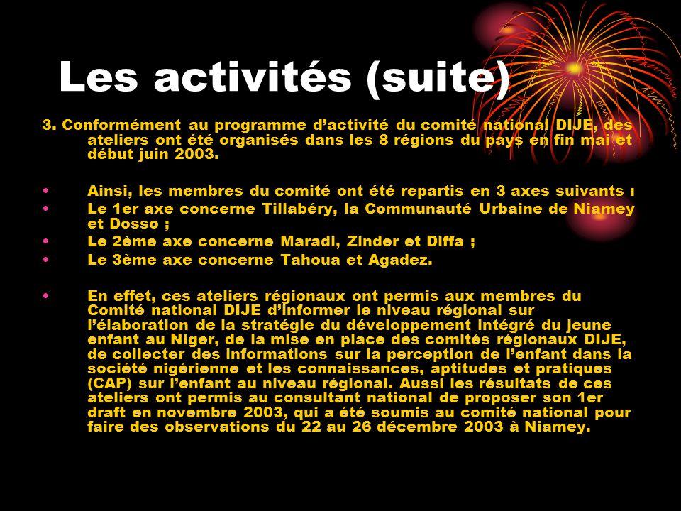 Les activités (suite) 3.