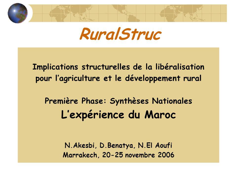RuralStruc Implications structurelles de la libéralisation pour lagriculture et le développement rural Première Phase: Synthèses Nationales Lexpérienc