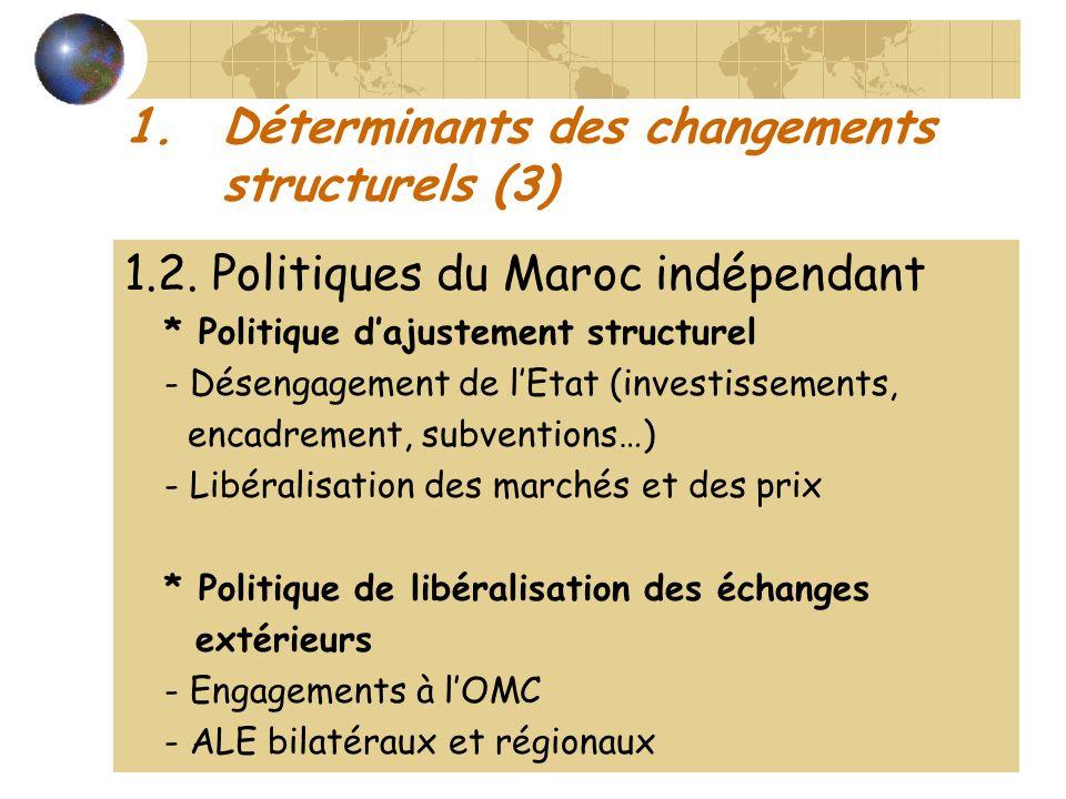 1.Déterminants des changements structurels (3) 1.2. Politiques du Maroc indépendant * Politique dajustement structurel - Désengagement de lEtat (inves