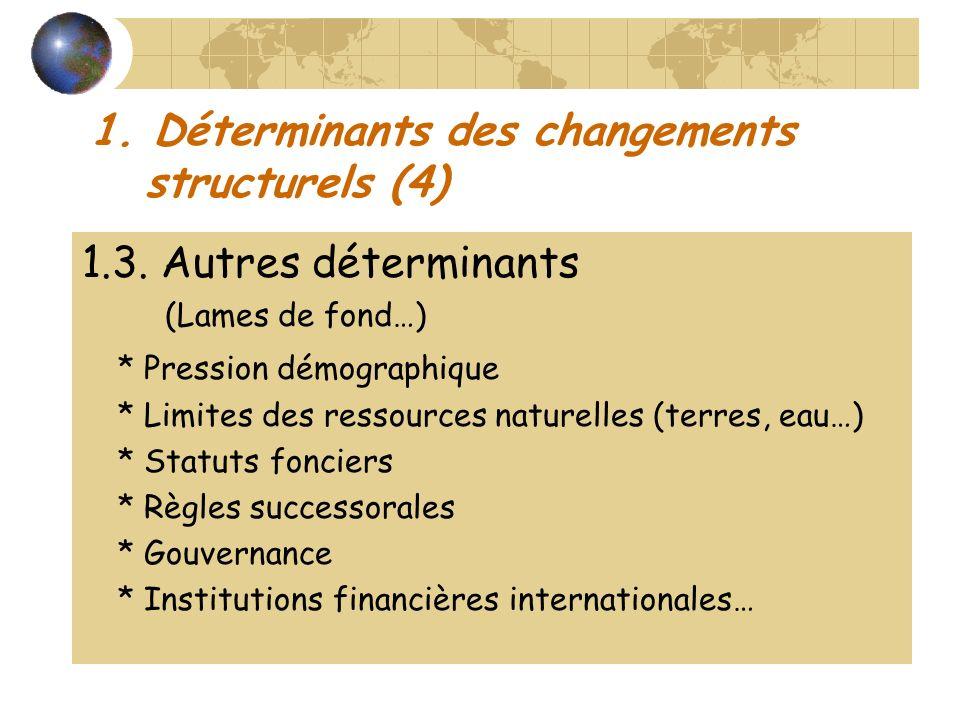 1. Déterminants des changements structurels (4) 1.3. Autres déterminants (Lames de fond…) * Pression démographique * Limites des ressources naturelles