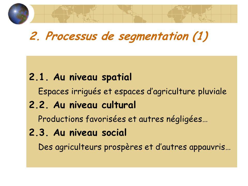 2. Processus de segmentation (1) 2.1. Au niveau spatial Espaces irrigués et espaces dagriculture pluviale 2.2. Au niveau cultural Productions favorisé