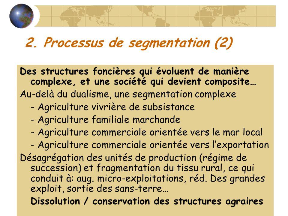 2. Processus de segmentation (2) Des structures foncières qui évoluent de manière complexe, et une société qui devient composite… Au-delà du dualisme,