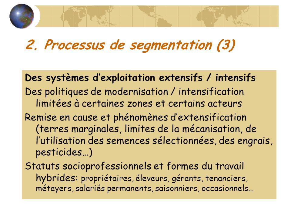 2. Processus de segmentation (3) Des systèmes dexploitation extensifs / intensifs Des politiques de modernisation / intensification limitées à certain