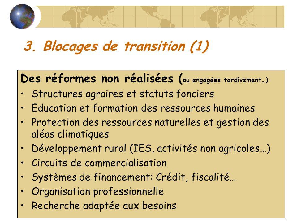 3. Blocages de transition (1) Des réformes non réalisées ( ou engagées tardivement…) Structures agraires et statuts fonciers Education et formation de