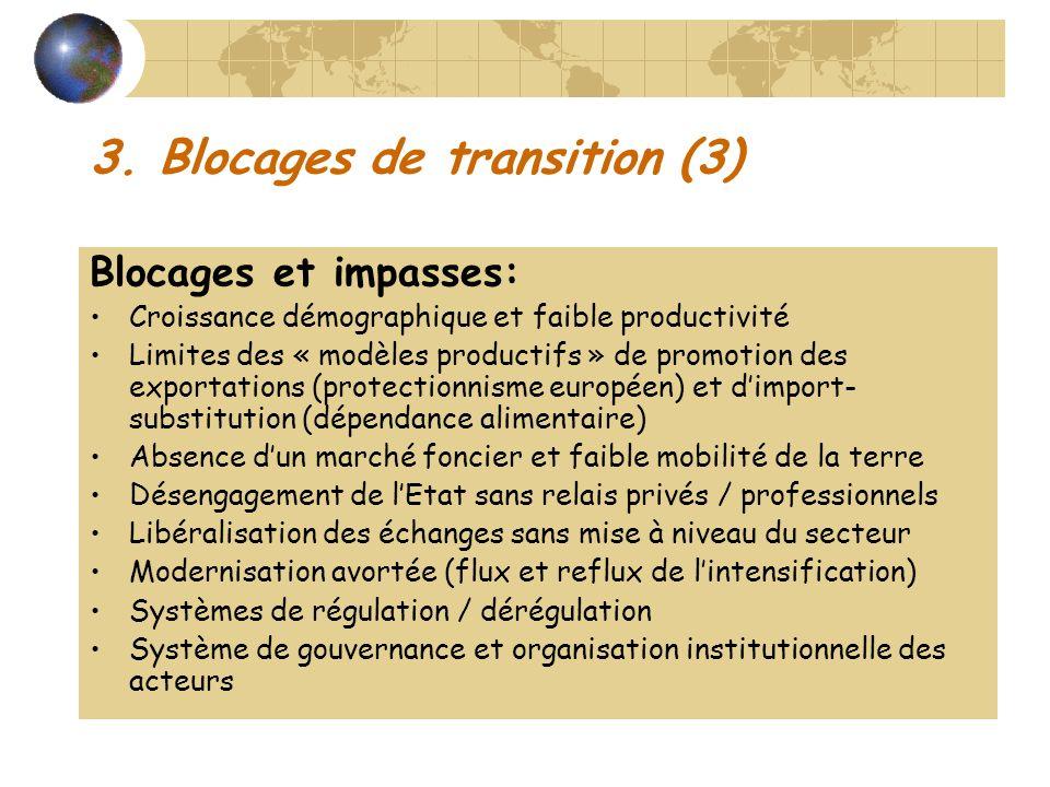 3. Blocages de transition (3) Blocages et impasses: Croissance démographique et faible productivité Limites des « modèles productifs » de promotion de