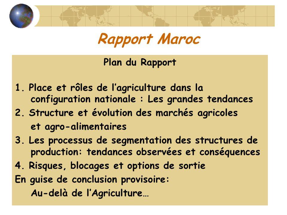 Rapport Maroc Plan du Rapport 1. Place et rôles de lagriculture dans la configuration nationale : Les grandes tendances 2. Structure et évolution des