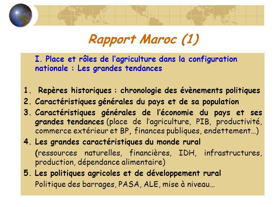 Rapport Maroc (1) I. Place et rôles de lagriculture dans la configuration nationale : Les grandes tendances 1. Repères historiques : chronologie des é