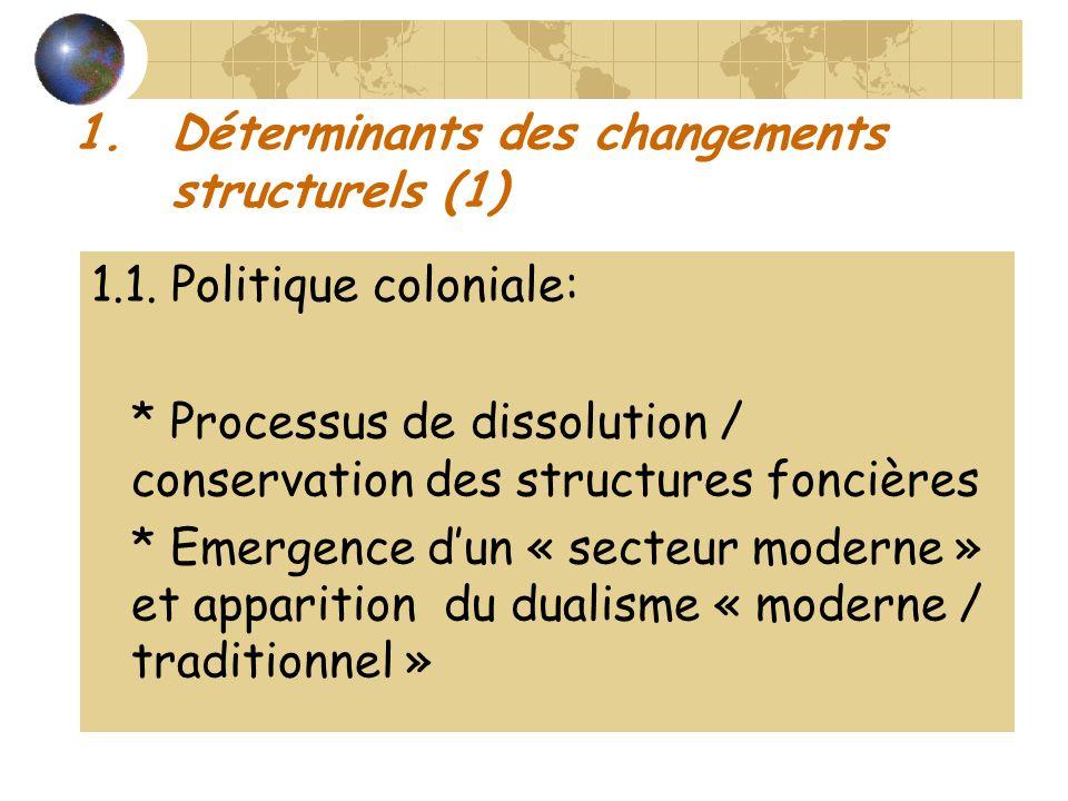 1.Déterminants des changements structurels (1) 1.1. Politique coloniale: * Processus de dissolution / conservation des structures foncières * Emergenc