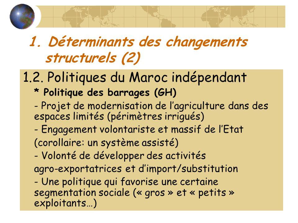 1.2. Politiques du Maroc indépendant * Politique des barrages (GH) - Projet de modernisation de lagriculture dans des espaces limités (périmètres irri