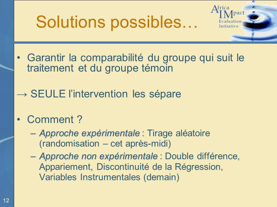 12 Solutions possibles… Garantir la comparabilité du groupe qui suit le traitement et du groupe témoin SEULE lintervention les sépare Comment .