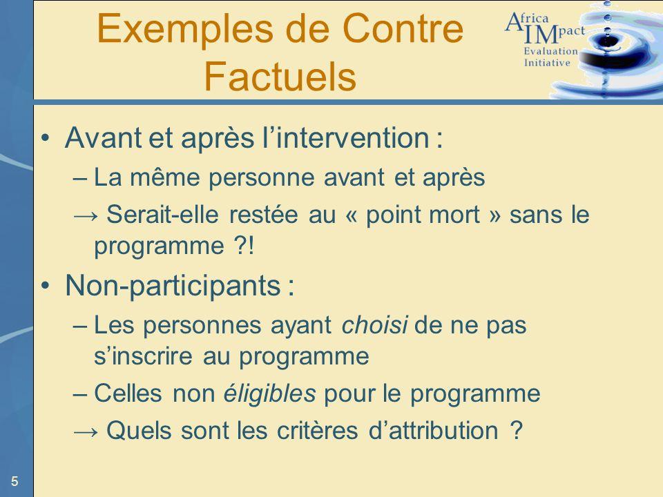 5 Exemples de Contre Factuels Avant et après lintervention : –La même personne avant et après Serait-elle restée au « point mort » sans le programme .
