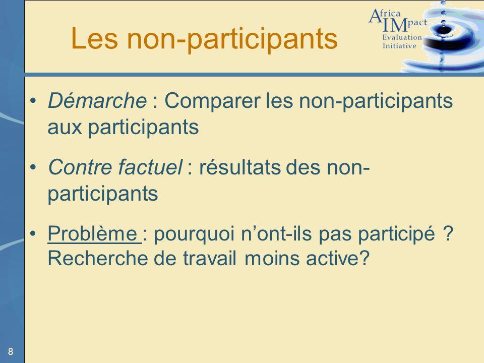 8 Les non-participants Démarche : Comparer les non-participants aux participants Contre factuel : résultats des non- participants Problème : pourquoi nont-ils pas participé .