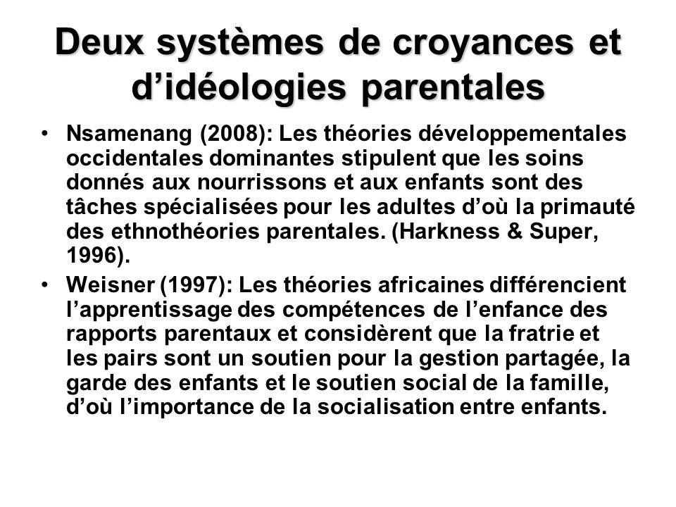 Deux systèmes de croyances et didéologies parentales Nsamenang (2008): Les théories développementales occidentales dominantes stipulent que les soins