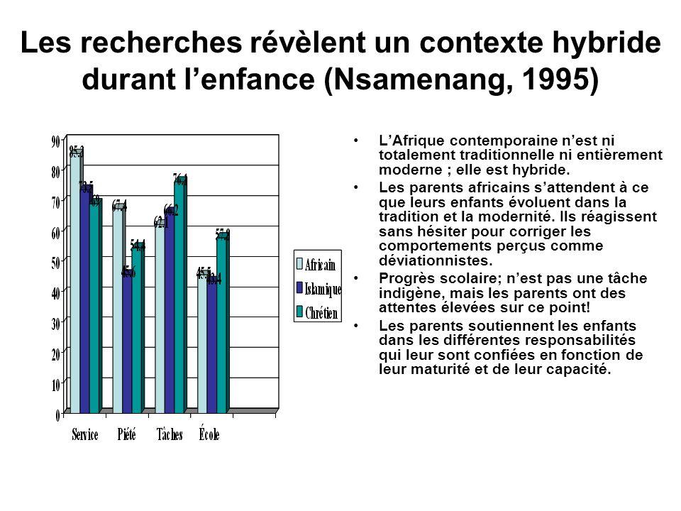 Les recherches révèlent un contexte hybride durant lenfance (Nsamenang, 1995) LAfrique contemporaine nest ni totalement traditionnelle ni entièrement
