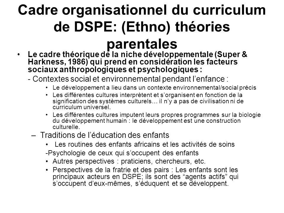 Cadre organisationnel du curriculum de DSPE: (Ethno) théories parentales Le cadre théorique de la niche développementale (Super & Harkness, 1986) qui