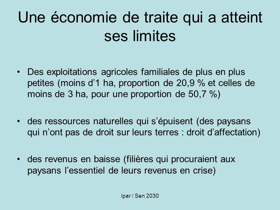 Ipar / Sen 2030 Une économie de traite qui a atteint ses limites Des exploitations agricoles familiales de plus en plus petites (moins d1 ha, proporti