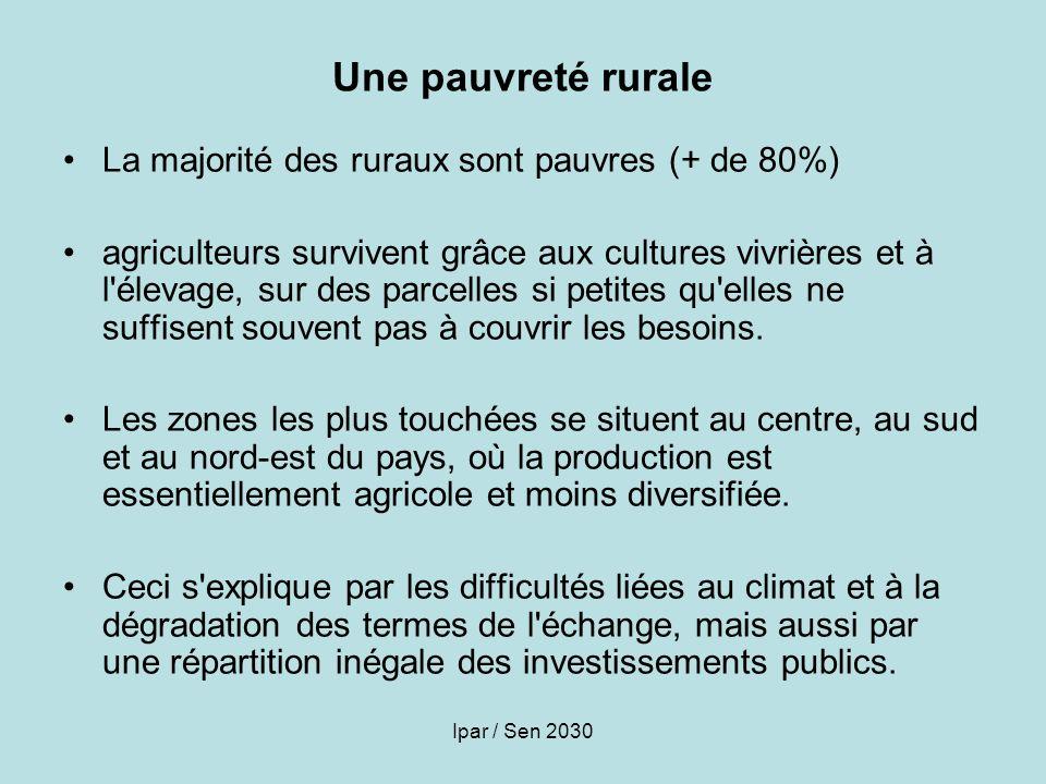 Ipar / Sen 2030 Une pauvreté rurale La majorité des ruraux sont pauvres (+ de 80%) agriculteurs survivent grâce aux cultures vivrières et à l'élevage,