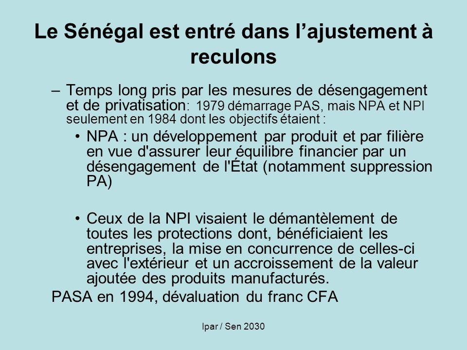 Ipar / Sen 2030 Le Sénégal est entré dans lajustement à reculons –Temps long pris par les mesures de désengagement et de privatisation : 1979 démarrag