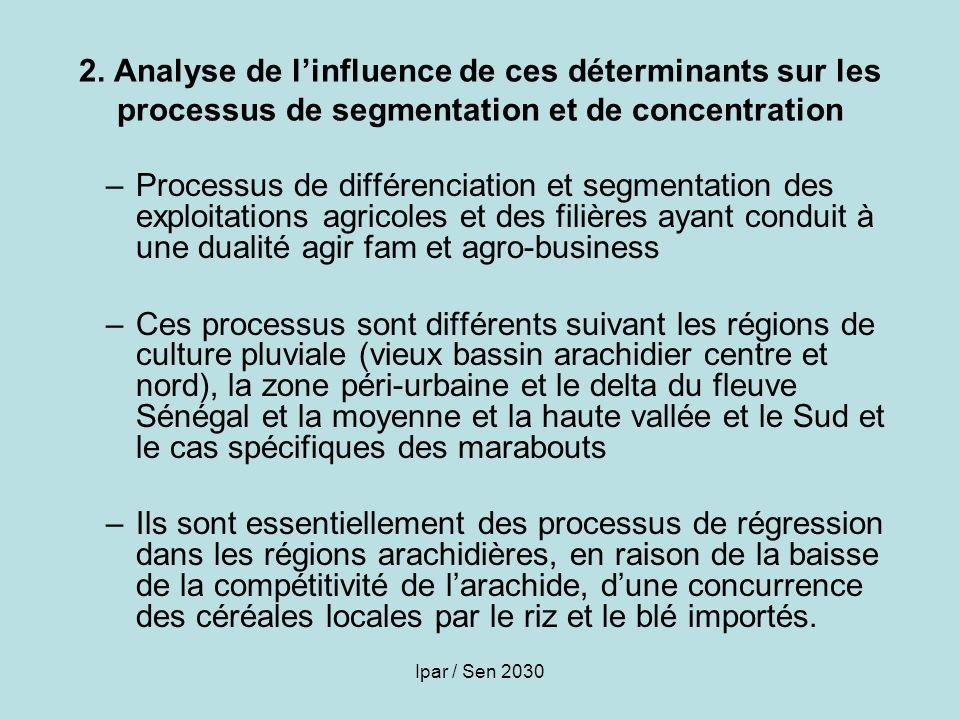 Ipar / Sen 2030 2. Analyse de linfluence de ces déterminants sur les processus de segmentation et de concentration –Processus de différenciation et se