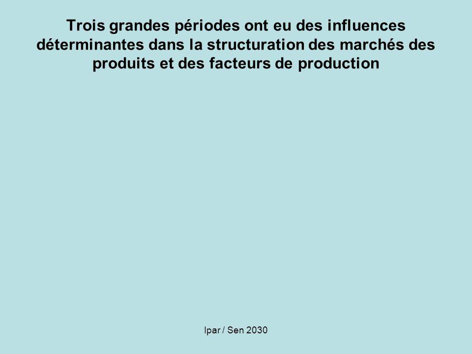 Ipar / Sen 2030 Trois grandes périodes ont eu des influences déterminantes dans la structuration des marchés des produits et des facteurs de productio