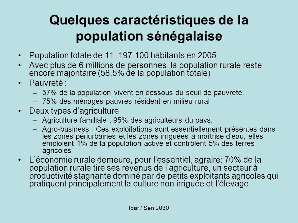 Ipar / Sen 2030 Quelques caractéristiques de la population sénégalaise Population totale de 11. 197.100 habitants en 2005 Avec plus de 6 millions de p
