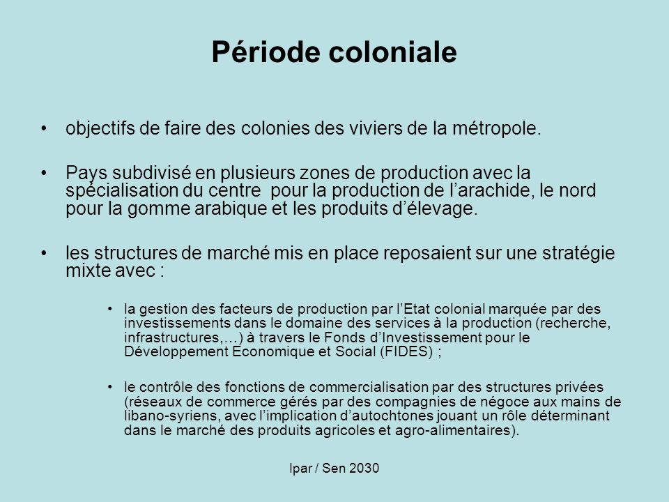 Ipar / Sen 2030 Période coloniale objectifs de faire des colonies des viviers de la métropole. Pays subdivisé en plusieurs zones de production avec la