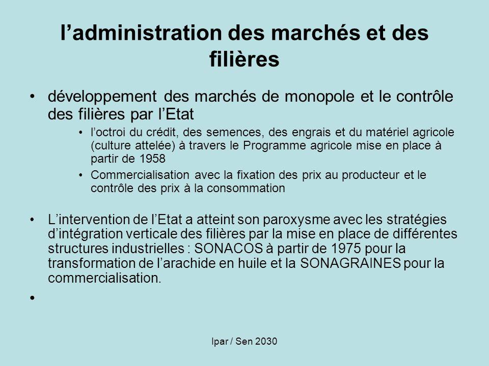 Ipar / Sen 2030 ladministration des marchés et des filières développement des marchés de monopole et le contrôle des filières par lEtat loctroi du cré