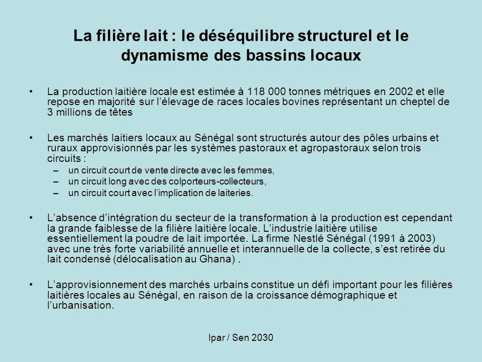 Ipar / Sen 2030 La filière lait : le déséquilibre structurel et le dynamisme des bassins locaux La production laitière locale est estimée à 118 000 to
