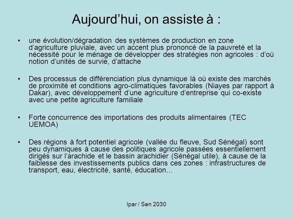 Ipar / Sen 2030 Aujourdhui, on assiste à : une évolution/dégradation des systèmes de production en zone dagriculture pluviale, avec un accent plus pro