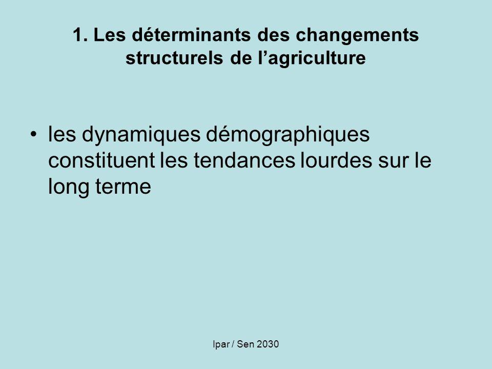 Ipar / Sen 2030 1. Les déterminants des changements structurels de lagriculture les dynamiques démographiques constituent les tendances lourdes sur le