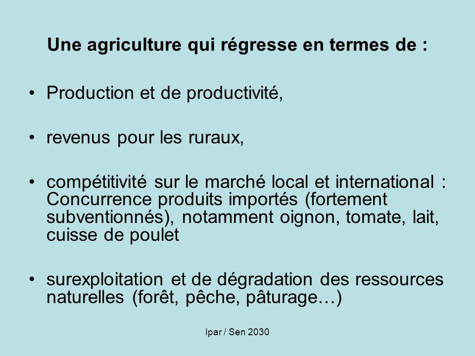 Ipar / Sen 2030 Une agriculture qui régresse en termes de : Production et de productivité, revenus pour les ruraux, compétitivité sur le marché local