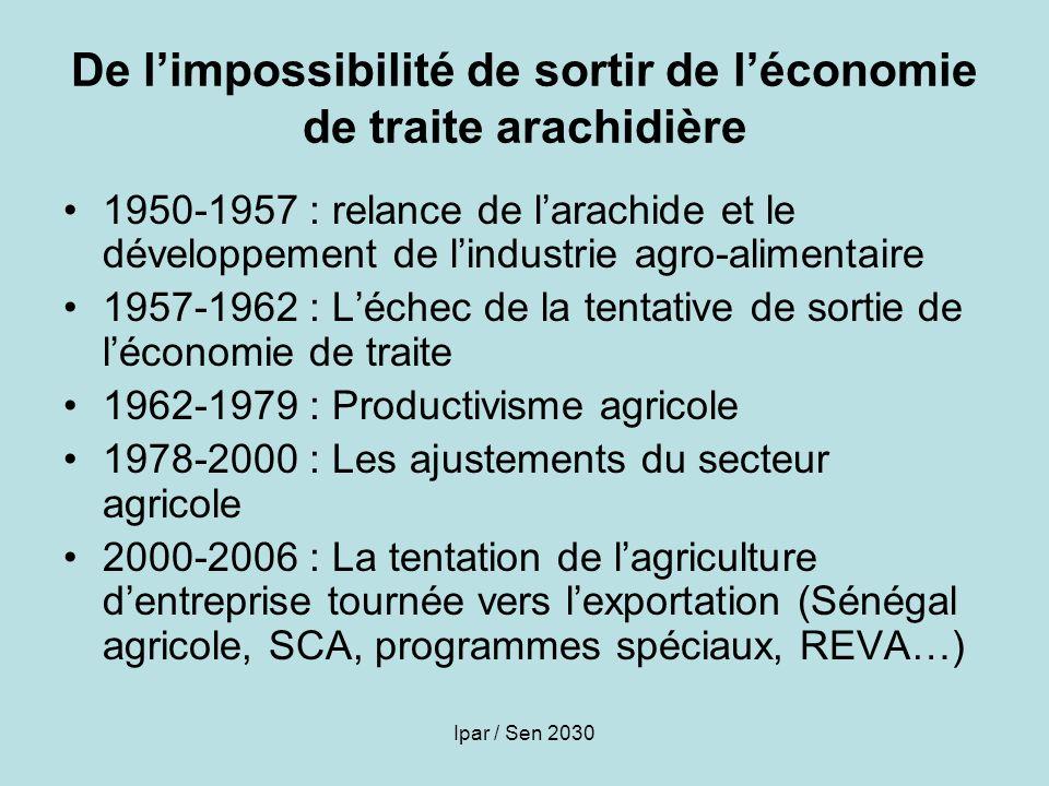 Ipar / Sen 2030 De limpossibilité de sortir de léconomie de traite arachidière 1950-1957 : relance de larachide et le développement de lindustrie agro