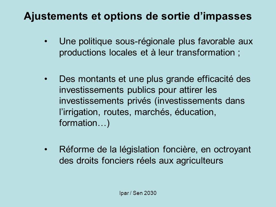 Ipar / Sen 2030 Ajustements et options de sortie dimpasses Une politique sous-régionale plus favorable aux productions locales et à leur transformatio