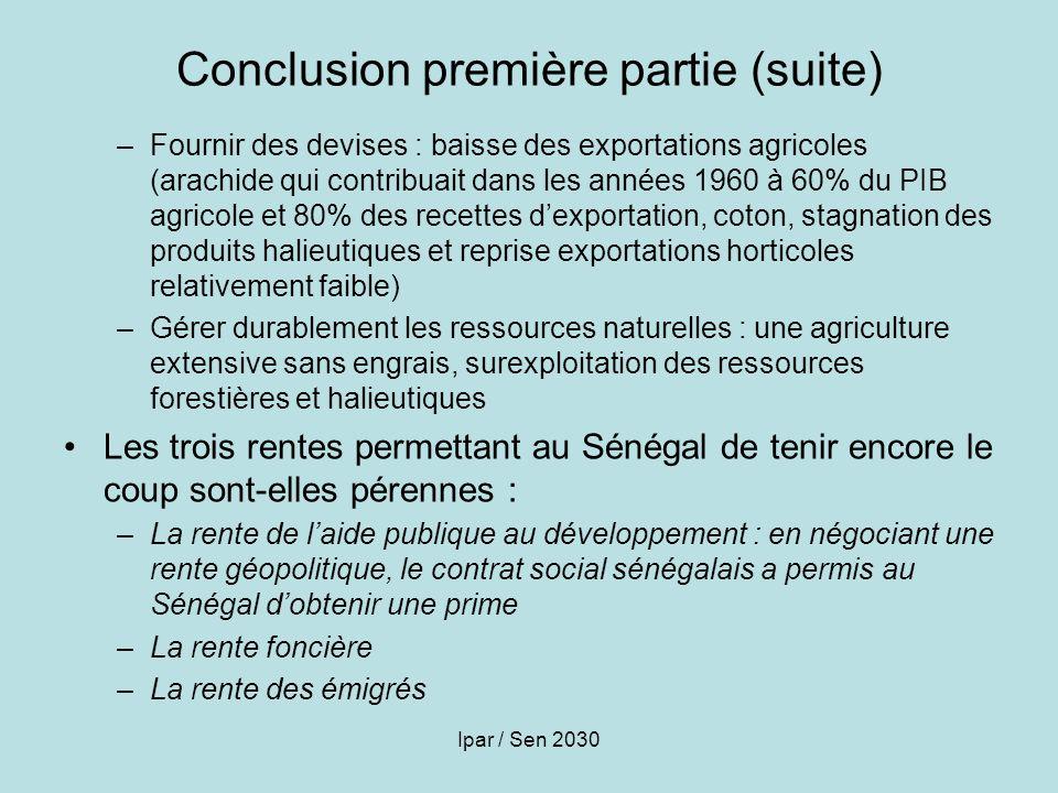 Ipar / Sen 2030 Conclusion première partie (suite) –Fournir des devises : baisse des exportations agricoles (arachide qui contribuait dans les années