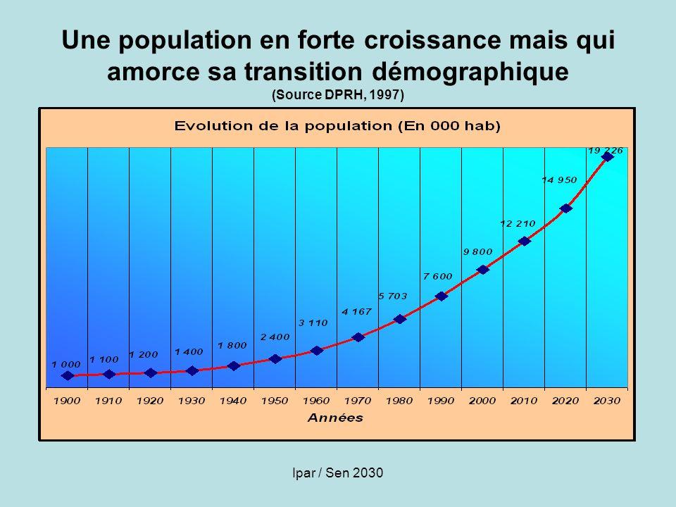 Ipar / Sen 2030 Une population en forte croissance mais qui amorce sa transition démographique (Source DPRH, 1997)