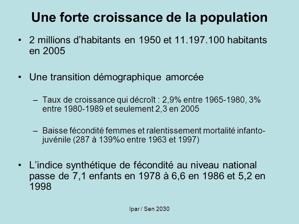 Ipar / Sen 2030 Une forte croissance de la population 2 millions dhabitants en 1950 et 11.197.100 habitants en 2005 Une transition démographique amorc