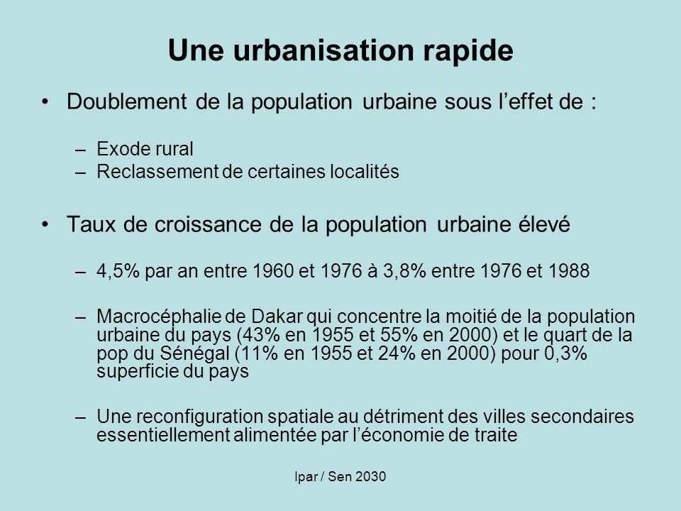 Ipar / Sen 2030 Une urbanisation rapide Doublement de la population urbaine sous leffet de : –Exode rural –Reclassement de certaines localités Taux de