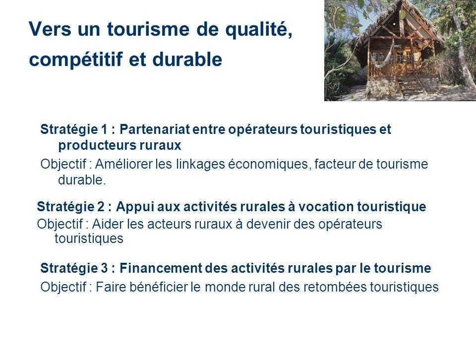Vers un tourisme de qualité, compétitif et durable Stratégie 2 : Appui aux activités rurales à vocation touristique Objectif : Aider les acteurs ruraux à devenir des opérateurs touristiques Stratégie 1 : Partenariat entre opérateurs touristiques et producteurs ruraux Objectif : Améliorer les linkages économiques, facteur de tourisme durable.