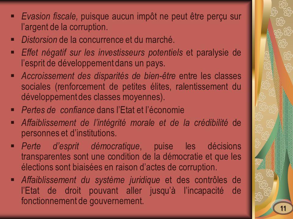 Evasion fiscale, puisque aucun impôt ne peut être perçu sur largent de la corruption. Distorsion de la concurrence et du marché. Effet négatif sur les