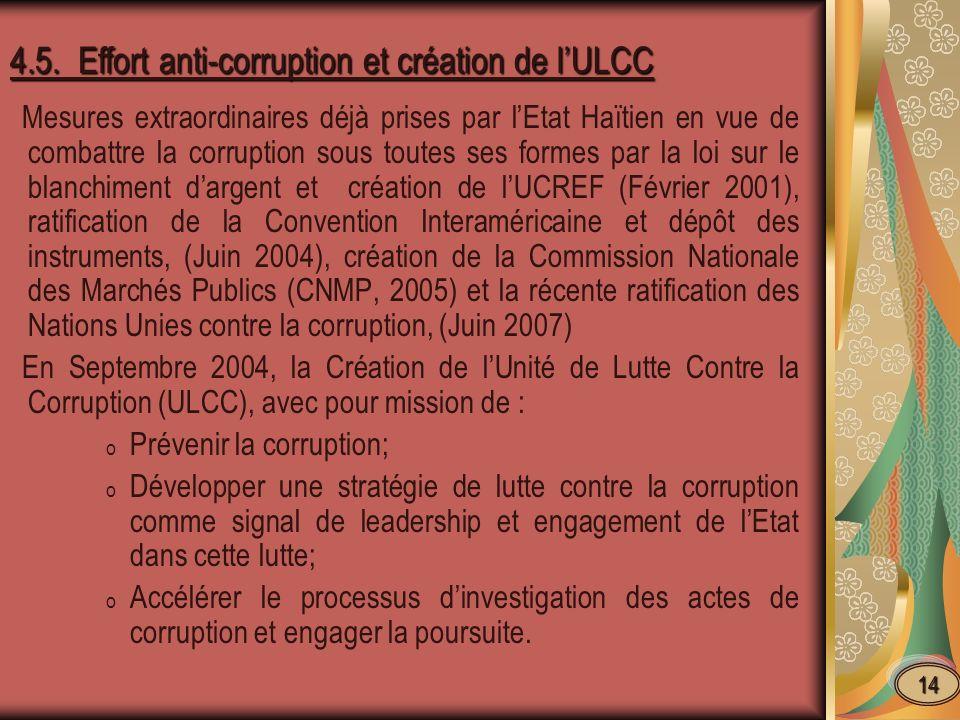 PREVENTION REVISION CADRE LEGAL ET LA PROMOTION DETHIQUE DECLARATIONS DE PATRIMOINE RÉDUCTION DE LA CORRUPTION EDUCATION SENSIBILISATION INVESTIGATION POURSUITES LE MODELE 15