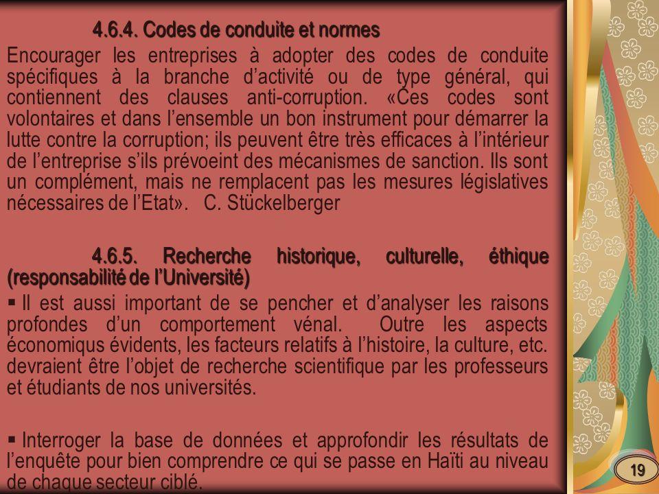 4.6.6.Education éthique 4.6.6.