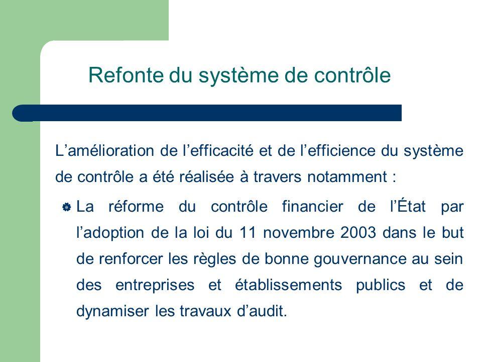 Refonte du système de contrôle Lamélioration de lefficacité et de lefficience du système de contrôle a été réalisée à travers notamment : La réforme d