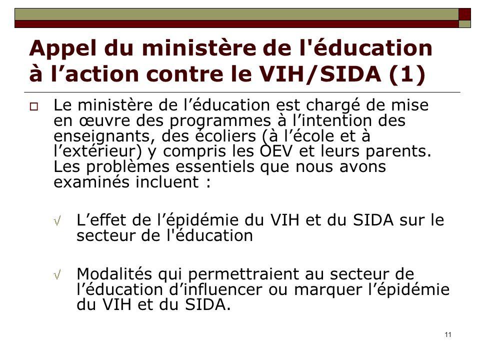 11 Appel du ministère de l éducation à laction contre le VIH/SIDA (1) Le ministère de léducation est chargé de mise en œuvre des programmes à lintention des enseignants, des écoliers (à lécole et à lextérieur) y compris les OEV et leurs parents.